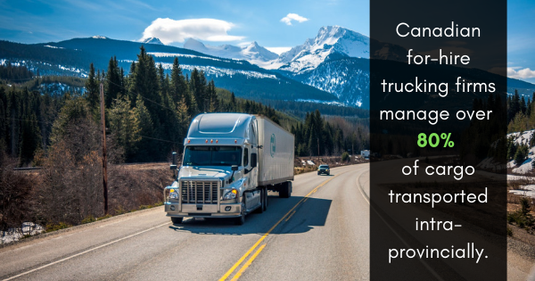 Questions To Ask Your Potential Container Trucking Company