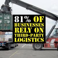 Benefits of a Third-Party Logistics Provider